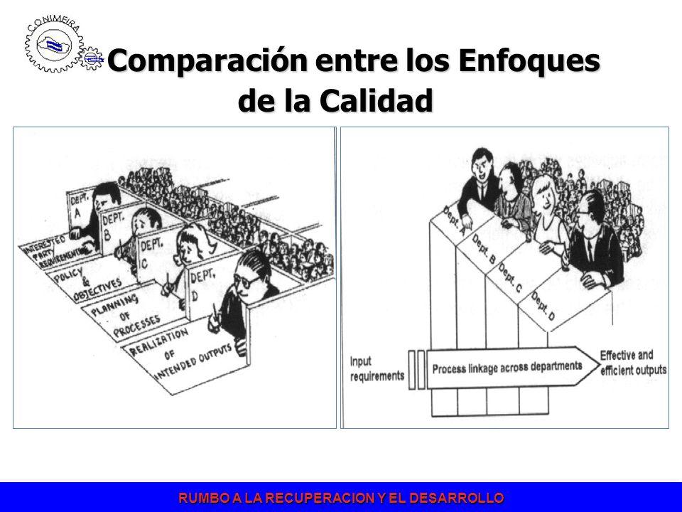 RUMBO A LA RECUPERACION Y EL DESARROLLO Comparación entre los Enfoques Comparación entre los Enfoques de la Calidad