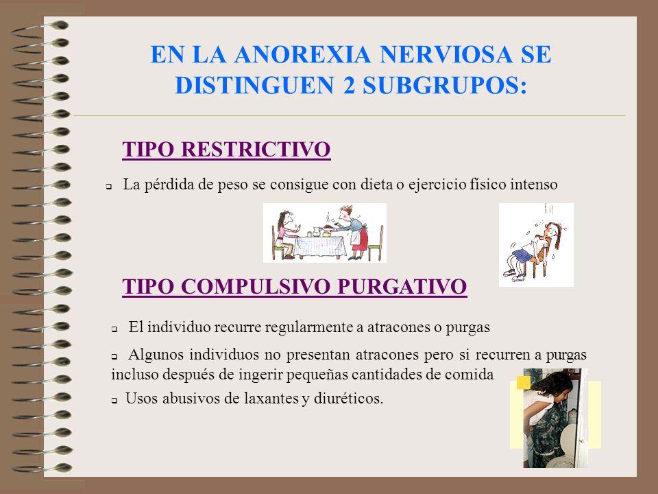 EN LA ANOREXIA NERVIOSA SE DISTINGUEN 2 SUBGRUPOS: TIPO RESTRICTIVO TIPO COMPULSIVO PURGATIVO La pérdida de peso se consigue con dieta o ejercicio fís