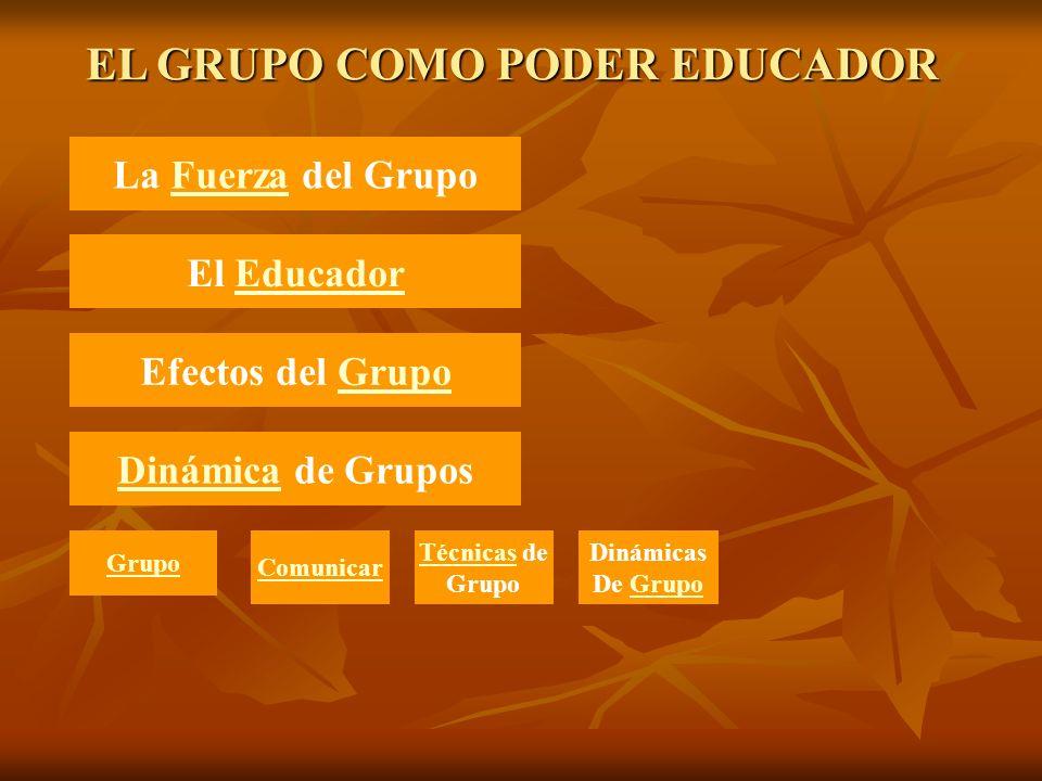 La Fuerza del Grupo El Educador Efectos del Grupo Dinámica de Grupos Grupo Comunicar Dinámicas De Grupo Técnicas de Grupo EL GRUPO COMO PODER EDUCADOR