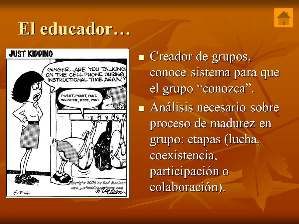 El educador… Creador de grupos, conoce sistema para que el grupo conozca. Creador de grupos, conoce sistema para que el grupo conozca. Análisis necesa