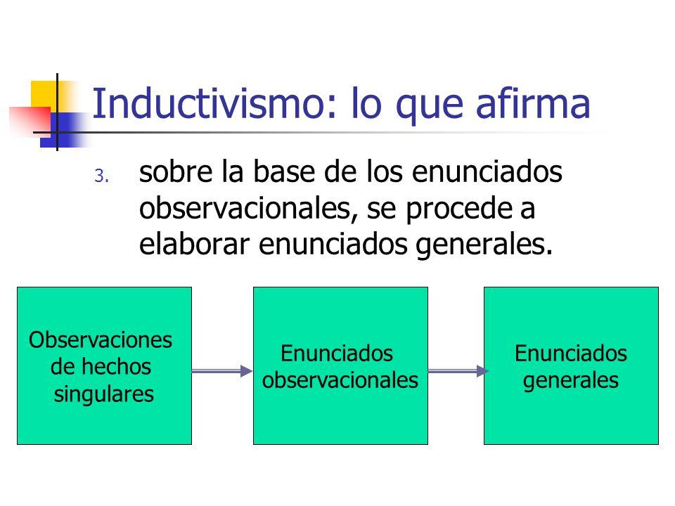 Inductivismo: lo que afirma 3. sobre la base de los enunciados observacionales, se procede a elaborar enunciados generales. Observaciones de hechos si