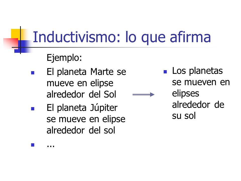 Inductivismo: lo que afirma El planeta Marte se mueve en elipse alrededor del Sol El planeta Júpiter se mueve en elipse alrededor del sol... Los plane