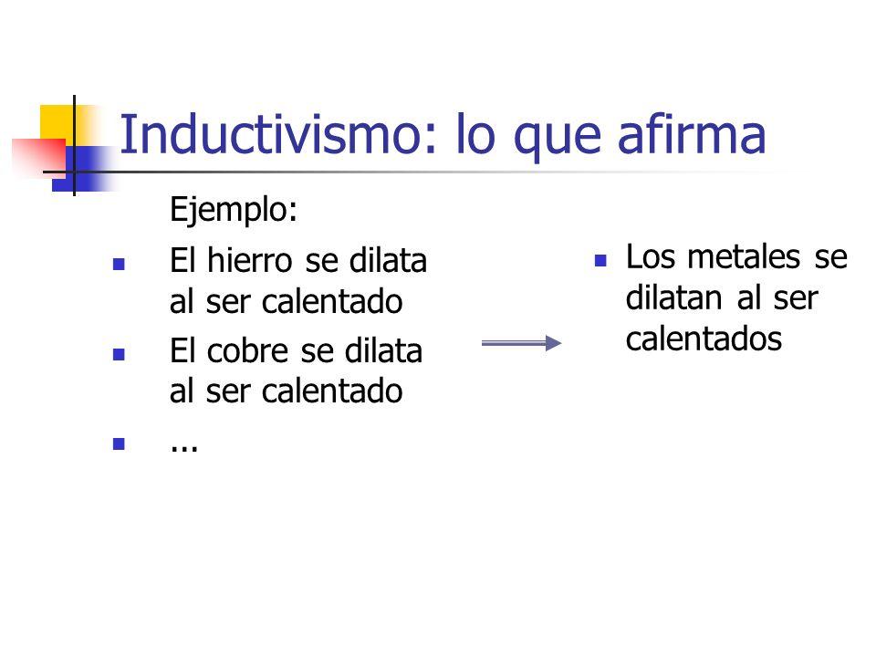Inductivismo: lo que afirma El hierro se dilata al ser calentado El cobre se dilata al ser calentado... Los metales se dilatan al ser calentados Ejemp
