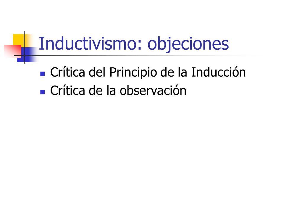 Inductivismo: objeciones Crítica del Principio de la Inducción Crítica de la observación