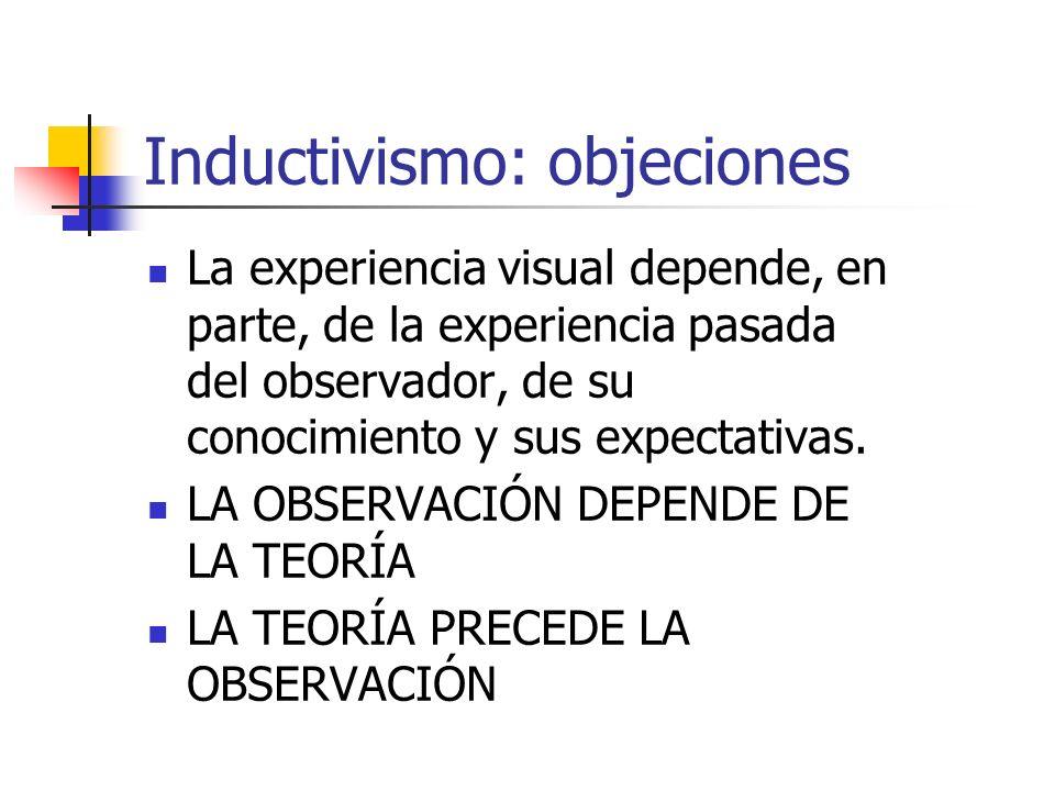 Inductivismo: objeciones La experiencia visual depende, en parte, de la experiencia pasada del observador, de su conocimiento y sus expectativas. LA O