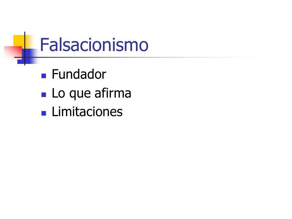 Falsacionismo Fundador Lo que afirma Limitaciones