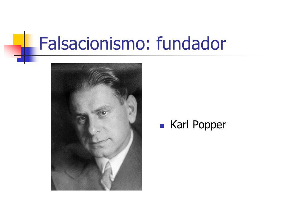 Falsacionismo: fundador Karl Popper