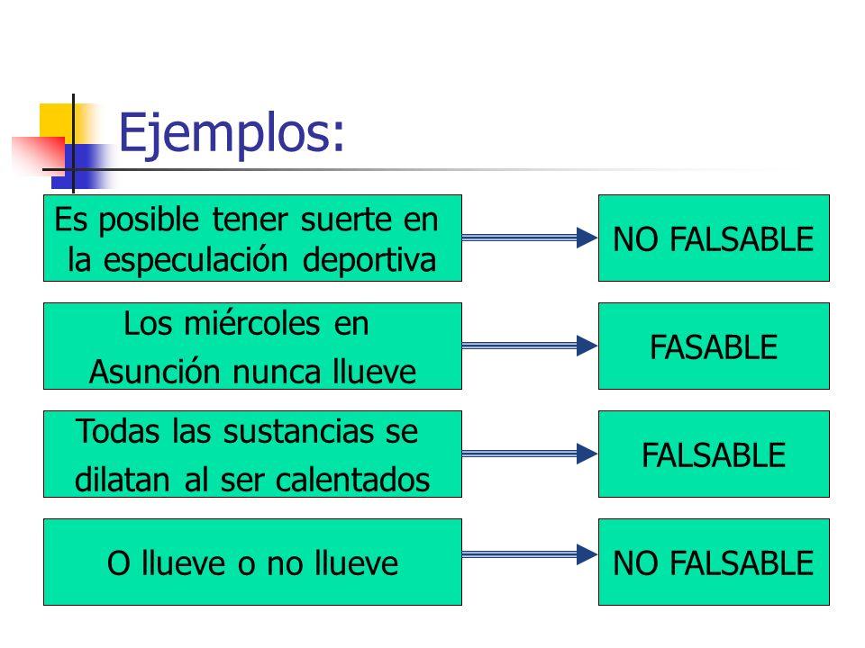 Ejemplos: Es posible tener suerte en la especulación deportiva Los miércoles en Asunción nunca llueve Todas las sustancias se dilatan al ser calentado