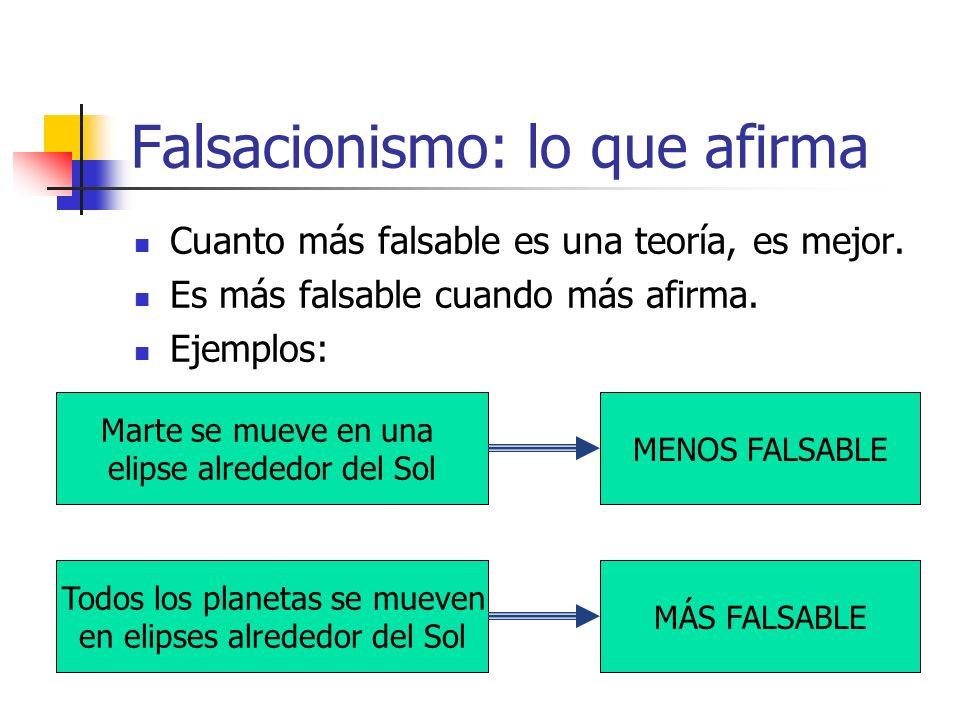 Falsacionismo: lo que afirma Cuanto más falsable es una teoría, es mejor. Es más falsable cuando más afirma. Ejemplos: Marte se mueve en una elipse al