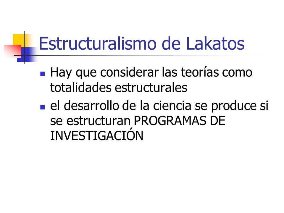 Estructuralismo de Lakatos Hay que considerar las teorías como totalidades estructurales el desarrollo de la ciencia se produce si se estructuran PROG
