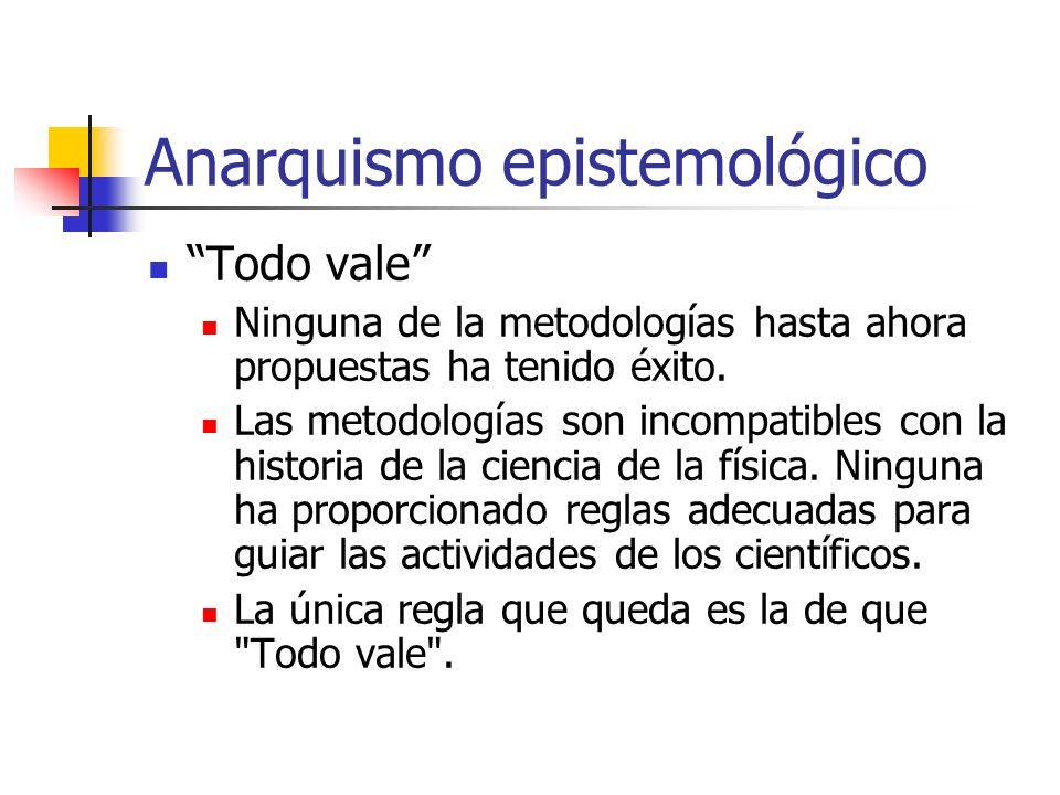 Anarquismo epistemológico Todo vale Ninguna de la metodologías hasta ahora propuestas ha tenido éxito. Las metodologías son incompatibles con la histo