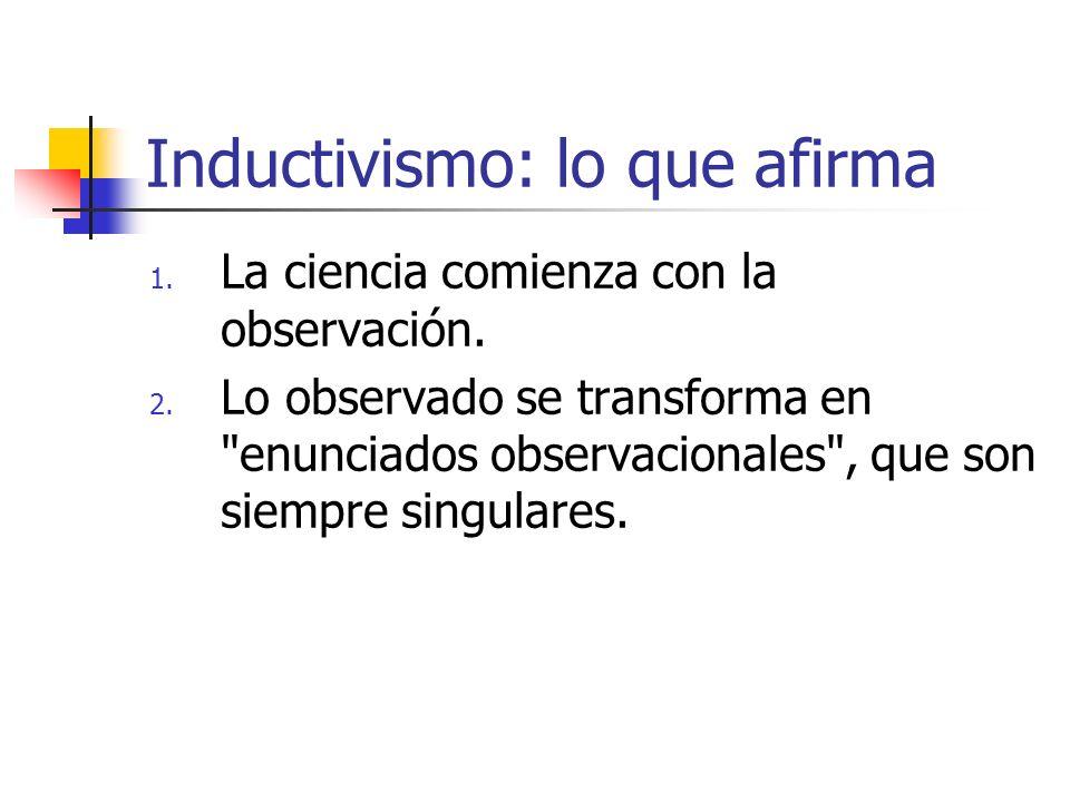 Inductivismo: lo que afirma 1. La ciencia comienza con la observación. 2. Lo observado se transforma en