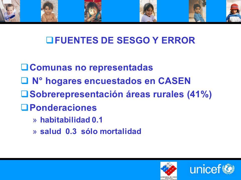 FUENTES DE SESGO Y ERROR Comunas no representadas N° hogares encuestados en CASEN Sobrerepresentación áreas rurales (41%) Ponderaciones »habitabilidad 0.1 »salud 0.3 sólo mortalidad