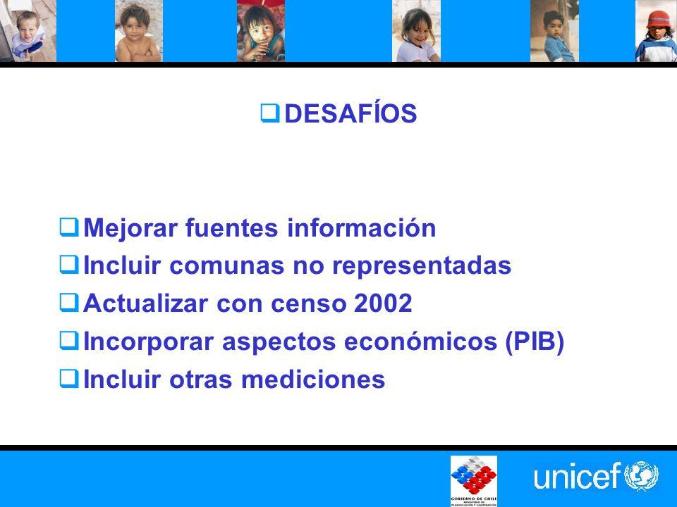 DESAFÍOS Mejorar fuentes información Incluir comunas no representadas Actualizar con censo 2002 Incorporar aspectos económicos (PIB) Incluir otras mediciones