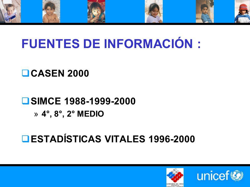 FUENTES DE INFORMACIÓN : CASEN 2000 SIMCE 1988-1999-2000 »4°, 8°, 2° MEDIO ESTADÍSTICAS VITALES 1996-2000