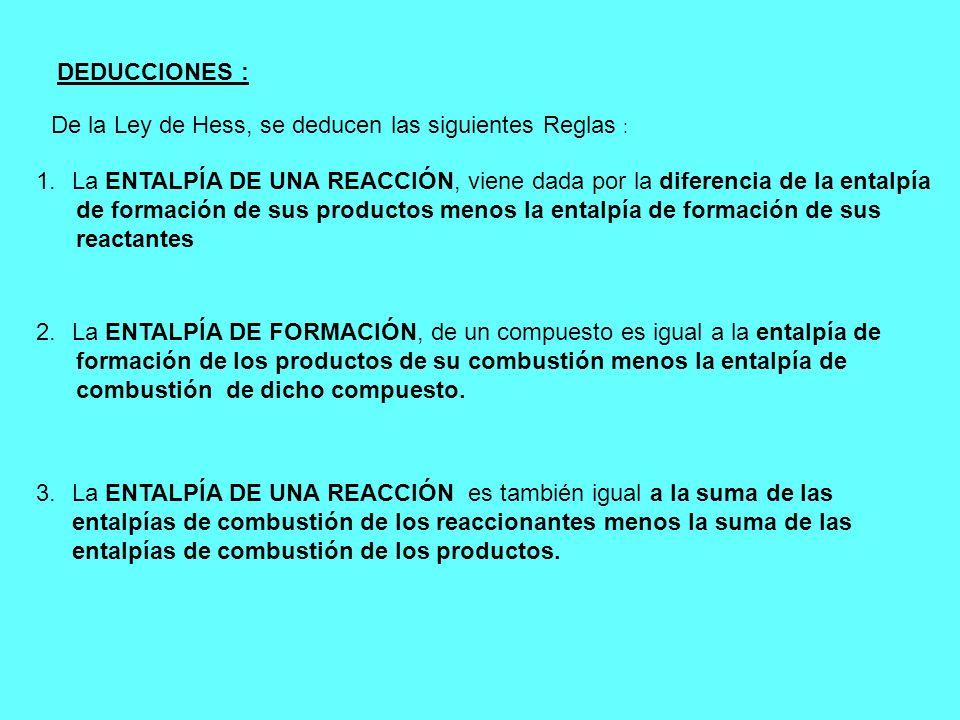 DEDUCCIONES : De la Ley de Hess, se deducen las siguientes Reglas : 1.La ENTALPÍA DE UNA REACCIÓN, viene dada por la diferencia de la entalpía de form