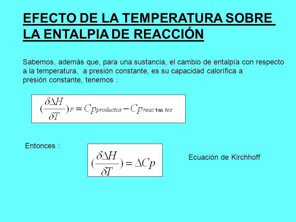 EFECTO DE LA TEMPERATURA SOBRE LA ENTALPIA DE REACCIÓN Sabemos, además que, para una sustancia, el cambio de entalpía con respecto a la temperatura, a