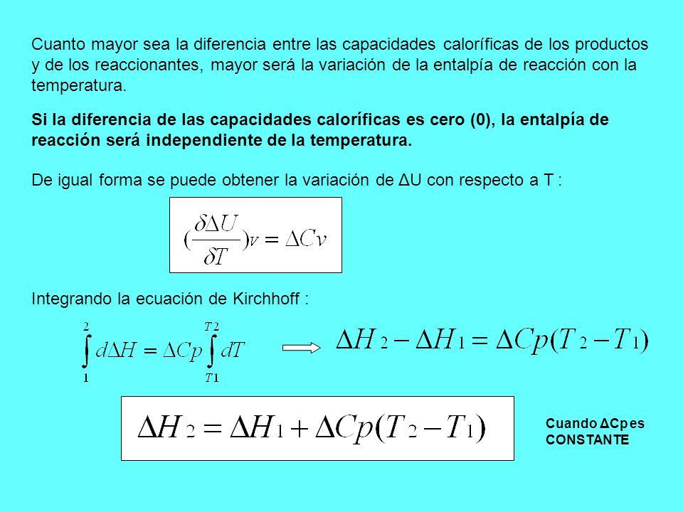 Cuanto mayor sea la diferencia entre las capacidades caloríficas de los productos y de los reaccionantes, mayor será la variación de la entalpía de re