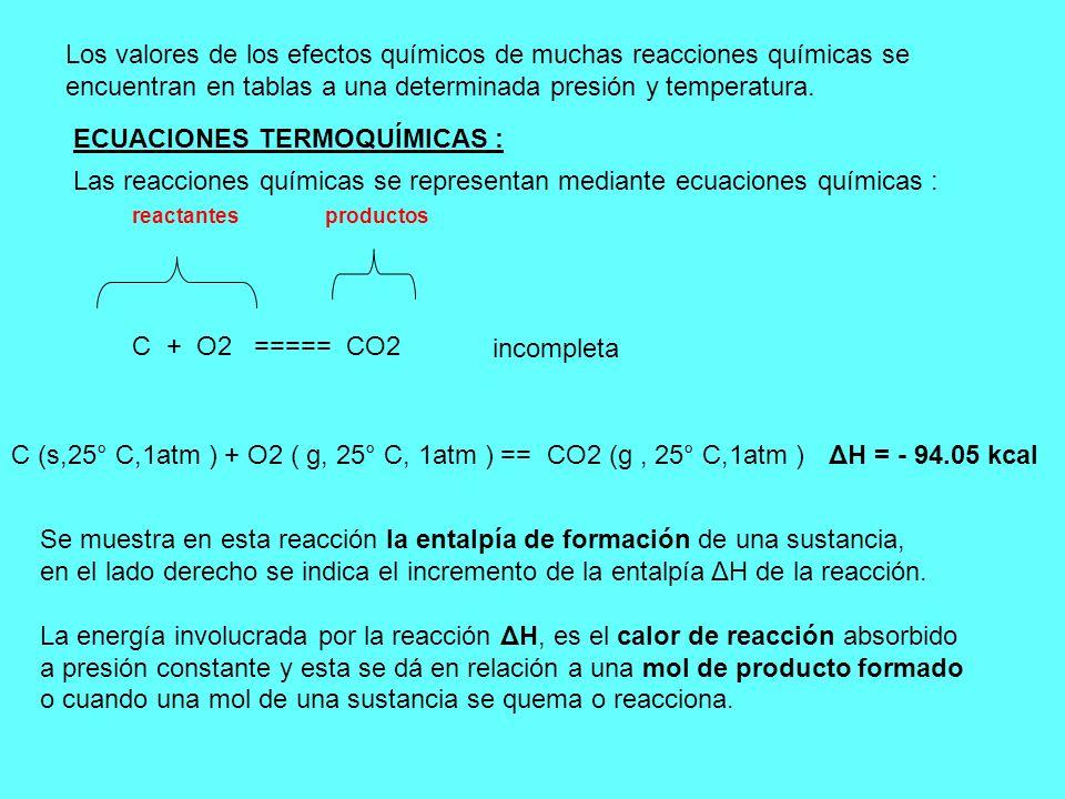 Los valores de los efectos químicos de muchas reacciones químicas se encuentran en tablas a una determinada presión y temperatura. ECUACIONES TERMOQUÍ