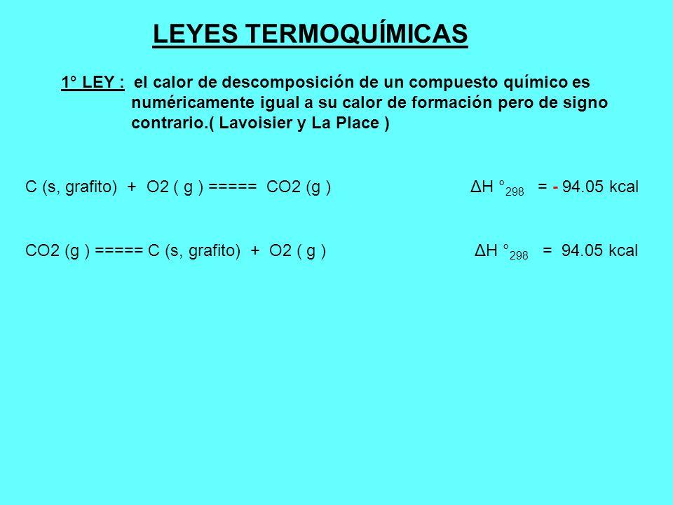 LEYES TERMOQUÍMICAS 2° LEY : la cantidad de calor resultante en una reacción química, es siempre la misma, ya sea que la reacción química se efectúe en una o varias etapas.( Hess, Ley de la suma constante de calor ) C (s, grafito) + O2 ( g ) ===== CO2 (g ) ΔH ° 298 = - 94.05 kcal CO (g) + ½ O2 ( g ) ===== CO2 (g ) ΔH ° 298 = - 67.63 kcal C (s, grafito) + ½ O2 ( g ) ===== CO (g ) ΔH ° 298 = - 26.42 kcal C (s, grafito) + O2 ( g ) ===== CO2 (g ) ΔH ° 298 = - 94.05 kcal Directa : Indirecta : +