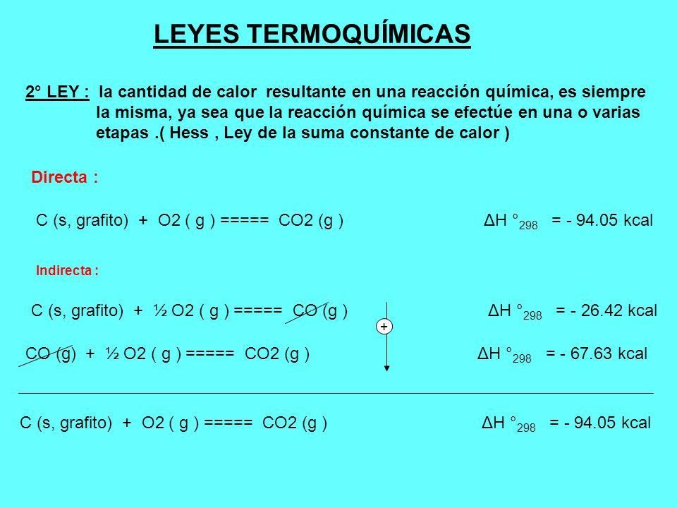 LEYES TERMOQUÍMICAS 2° LEY : la cantidad de calor resultante en una reacción química, es siempre la misma, ya sea que la reacción química se efectúe e