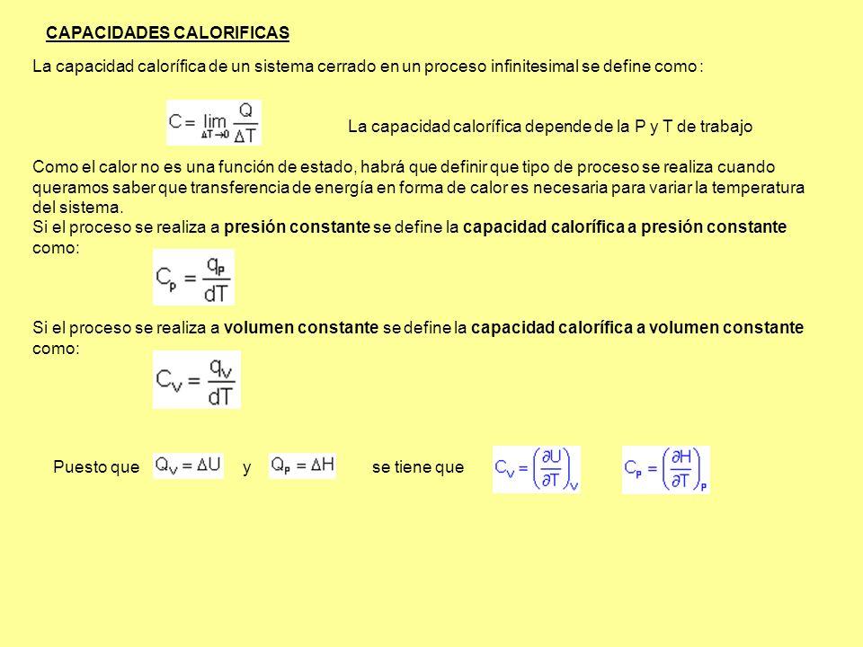 La capacidad calorífica de un sistema cerrado en un proceso infinitesimal se define como : La capacidad calorífica depende de la P y T de trabajo Como