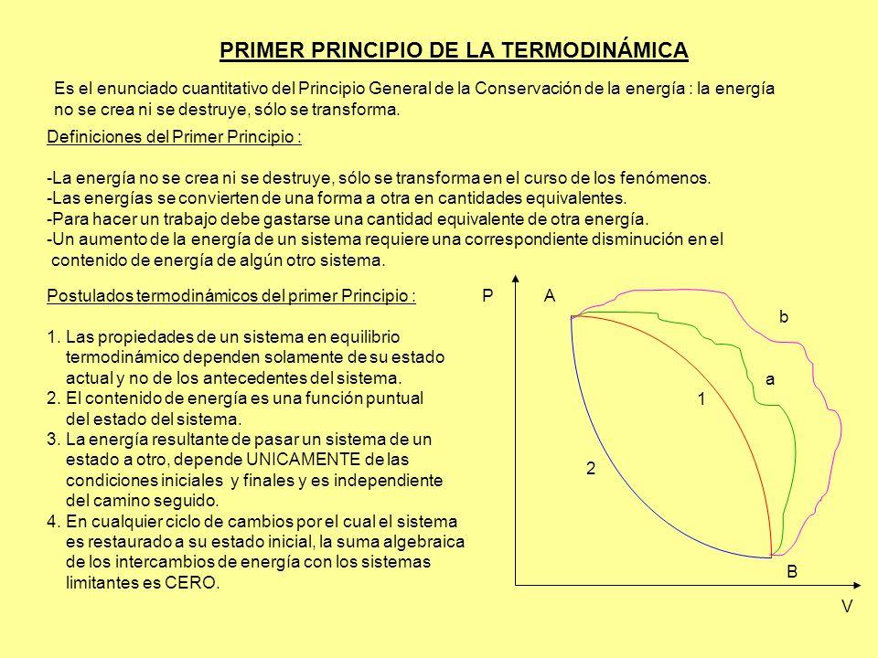 PRIMER PRINCIPIO DE LA TERMODINÁMICA Es el enunciado cuantitativo del Principio General de la Conservación de la energía : la energía no se crea ni se