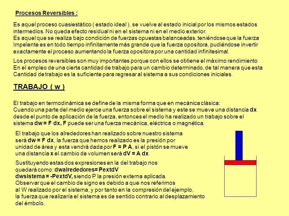 Procesos Reversibles : Es aquel proceso cuasiestático ( estado ideal ), se vuelve al estado inicial por los mismos estados intermedios. No queda efect