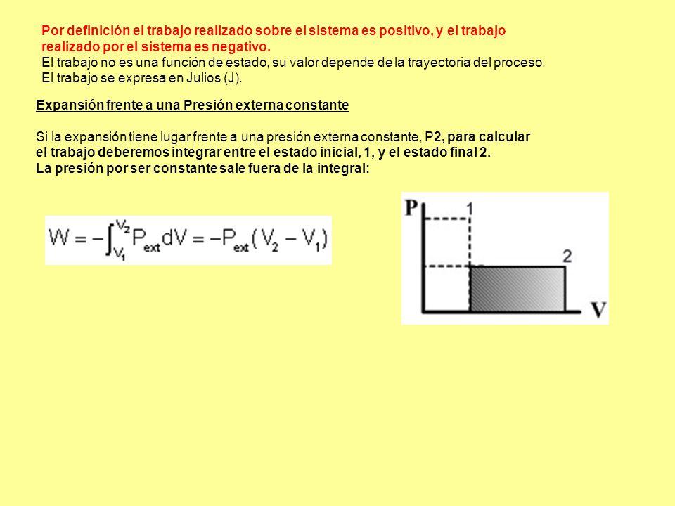 Expansión frente a una Presión externa constante Si la expansión tiene lugar frente a una presión externa constante, P2, para calcular el trabajo debe