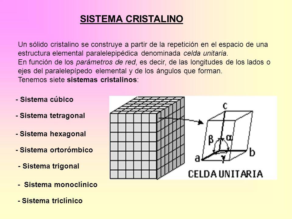 SISTEMA CRISTALINO Un sólido cristalino se construye a partir de la repetición en el espacio de una estructura elemental paralelepipédica denominada c