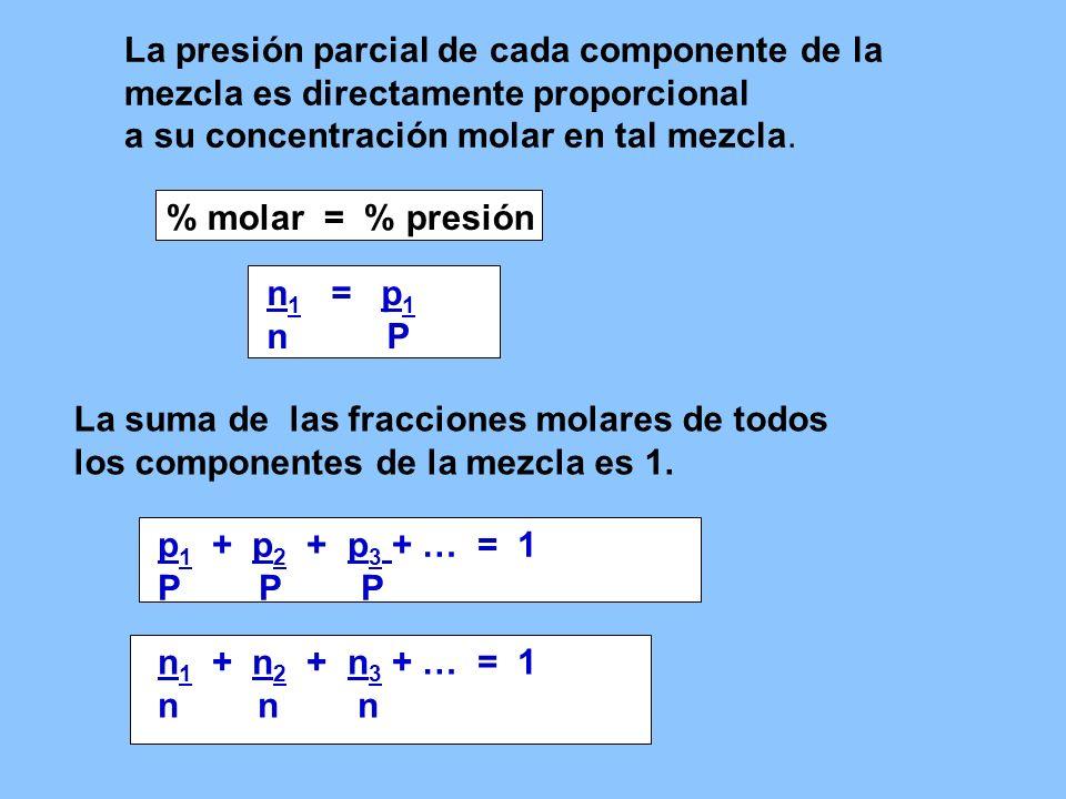 La presión parcial de cada componente de la mezcla es directamente proporcional a su concentración molar en tal mezcla. % molar = % presión n 1 = p 1