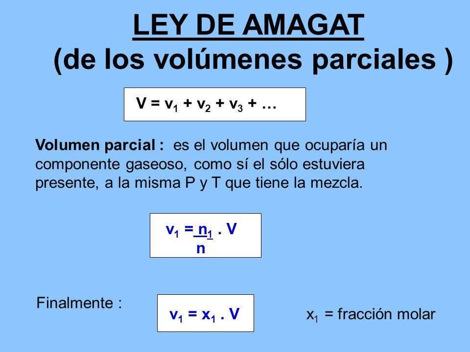 LEY DE AMAGAT (de los volúmenes parciales ) V = v 1 + v 2 + v 3 + … Volumen parcial : es el volumen que ocuparía un componente gaseoso, como sí el sól