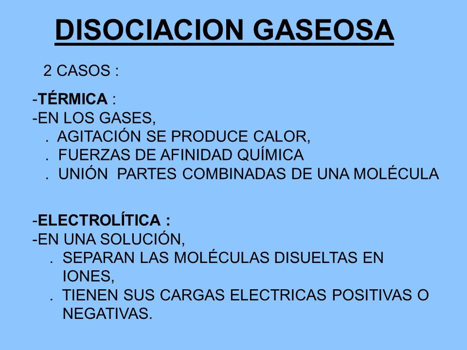 DISOCIACION GASEOSA 2 CASOS : -TÉRMICA : -EN LOS GASES,. AGITACIÓN SE PRODUCE CALOR,. FUERZAS DE AFINIDAD QUÍMICA. UNIÓN PARTES COMBINADAS DE UNA MOLÉ