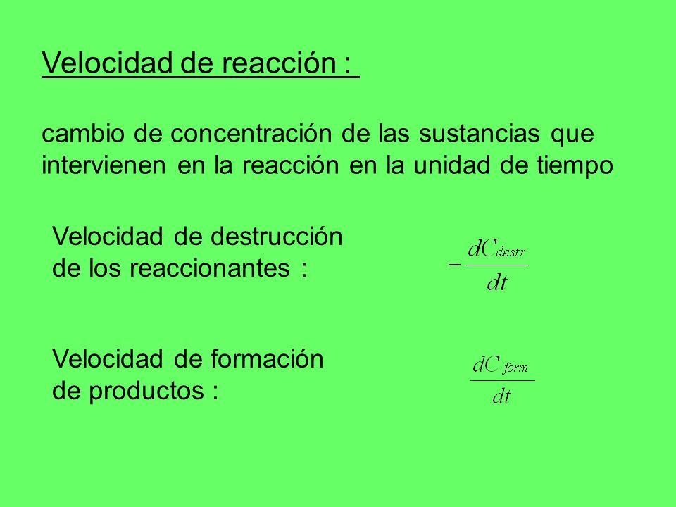 Velocidad de reacción : cambio de concentración de las sustancias que intervienen en la reacción en la unidad de tiempo Velocidad de formación de prod