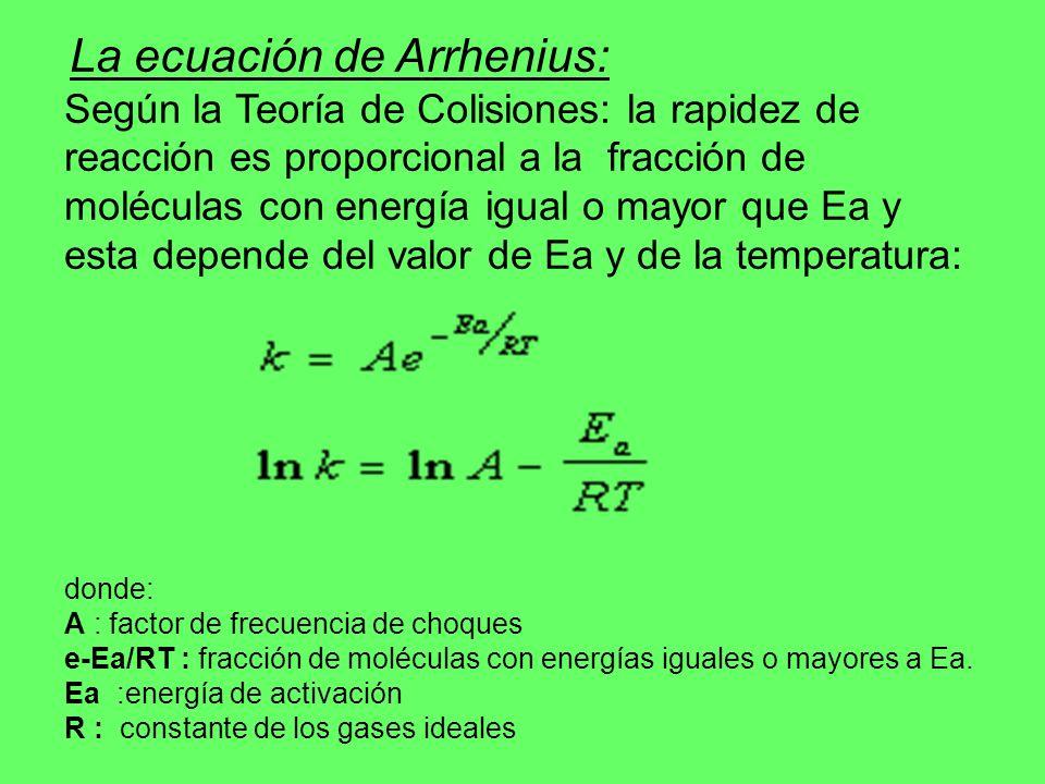 La ecuación de Arrhenius: Según la Teoría de Colisiones: la rapidez de reacción es proporcional a la fracción de moléculas con energía igual o mayor q