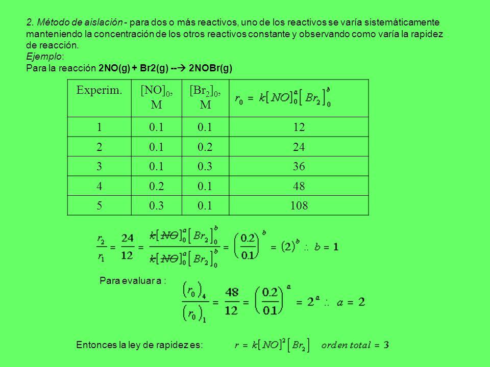 2. Método de aislación - para dos o más reactivos, uno de los reactivos se varía sistemáticamente manteniendo la concentración de los otros reactivos