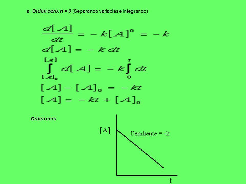 a. Orden cero, n = 0 (Separando variables e integrando) Orden cero