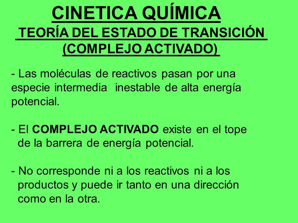 CINETICA QUÍMICA TEORÍA DEL ESTADO DE TRANSICIÓN (COMPLEJO ACTIVADO) Ejemplo: En resumen: La teoría del estado de transición visualiza la rapidez de reacción en términos de la energía y geometría del complejo activado, el cual una vez formado puede dar lugar a producto o reactivos.