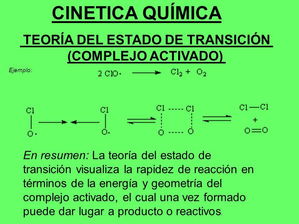 CINETICA QUÍMICA TEORÍA DEL ESTADO DE TRANSICIÓN (COMPLEJO ACTIVADO) Ejemplo: En resumen: La teoría del estado de transición visualiza la rapidez de r