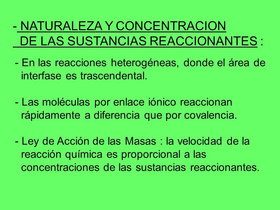 - NATURALEZA Y CONCENTRACION DE LAS SUSTANCIAS REACCIONANTES : - En las reacciones heterogéneas, donde el área de interfase es trascendental. - Las mo