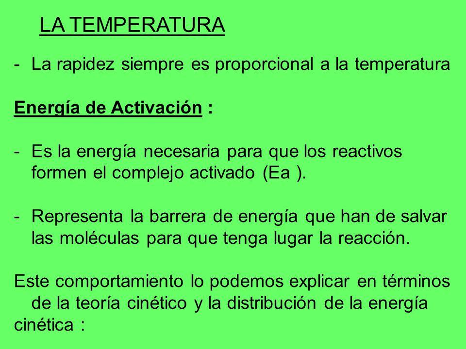 -La rapidez siempre es proporcional a la temperatura Energía de Activación : -Es la energía necesaria para que los reactivos formen el complejo activa
