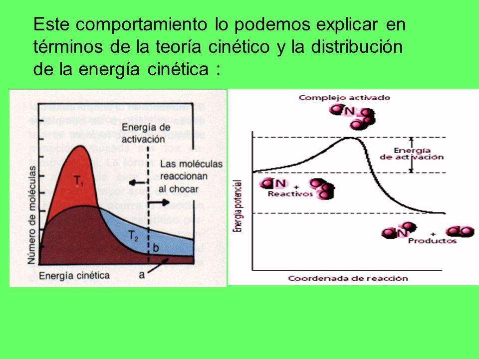 Este comportamiento lo podemos explicar en términos de la teoría cinético y la distribución de la energía cinética :