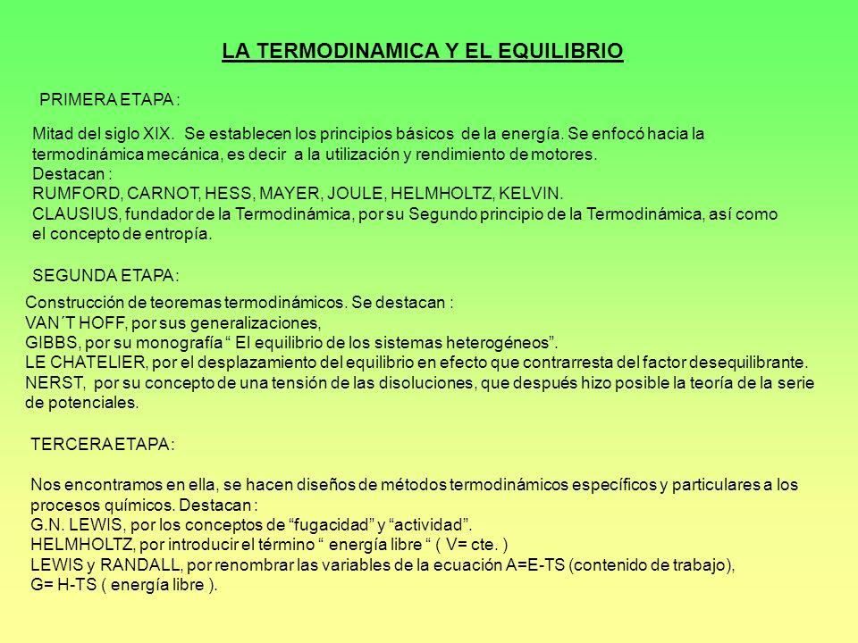 LA TERMODINAMICA Y EL EQUILIBRIO PRIMERA ETAPA : Mitad del siglo XIX. Se establecen los principios básicos de la energía. Se enfocó hacia la termodiná