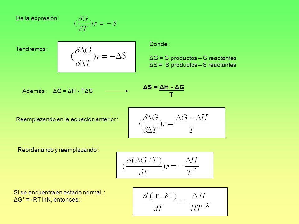 De la expresión : Tendremos : Donde : ΔG = G productos – G reactantes ΔS = S productos – S reactantes Además : ΔG = ΔH - TΔS ΔS = ΔH - ΔG T Reemplazan