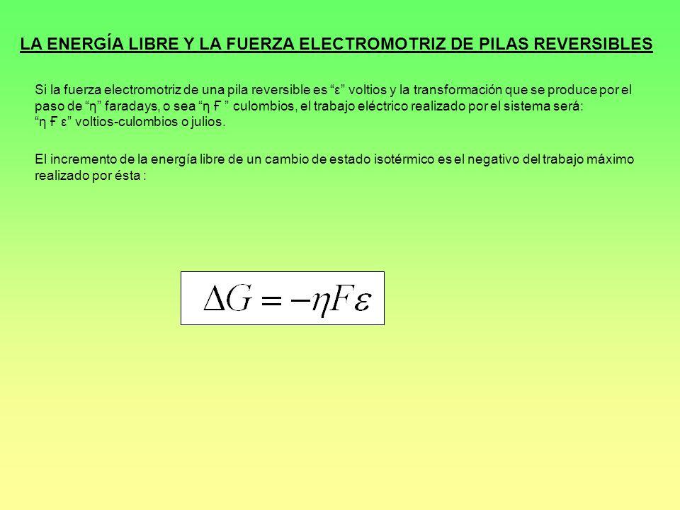 LA ENERGÍA LIBRE Y LA FUERZA ELECTROMOTRIZ DE PILAS REVERSIBLES Si la fuerza electromotriz de una pila reversible es ε voltios y la transformación que
