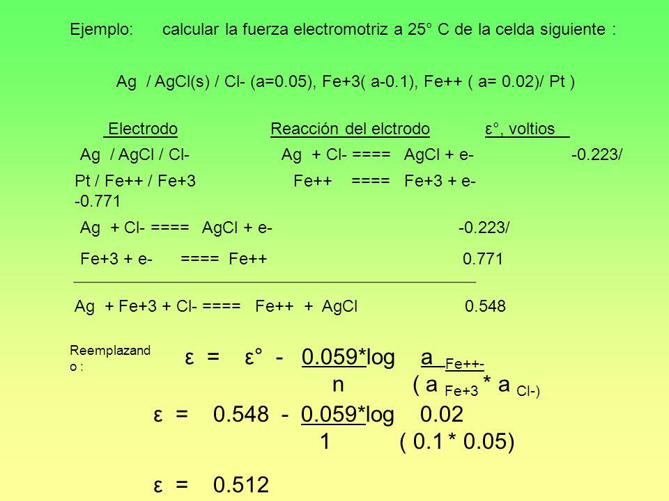 Ejemplo: calcular la fuerza electromotriz a 25° C de la celda siguiente : Ag / AgCl(s) / Cl- (a=0.05), Fe+3( a-0.1), Fe++ ( a= 0.02)/ Pt ) Ag / AgCl /
