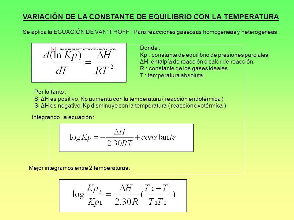 VARIACIÓN DE LA CONSTANTE DE EQUILIBRIO CON LA TEMPERATURA Se aplica la ECUACIÓN DE VAN´T HOFF : Para reacciones gaseosas homogéneas y heterogéneas :