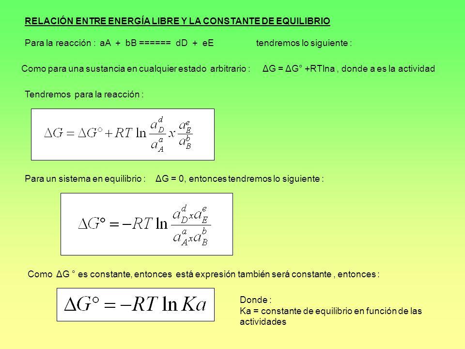 Ahora, llamando Qa al cociente de reacción arbitraria, tendremos : ( ISOTERMA DE REACCIÓN ) Esta expresión, para los sistemas gaseosos, se expresa en función de las presiones parciales : Y : Ejm : calcular el Kp de la síntesis del H2S a la temperatura normal, si el ΔG° de formación para el H2S es de -8020 cal / mol De : ΔG° = -2.30*R*T* log Kp, tenemos :log Kp = - ΔG ° 2.30*R*T Log Kp = -(-8020 ) 2.30*1.99*298 = 5.88 Kp = 758574
