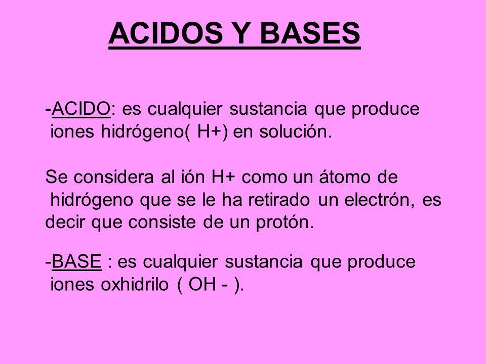 ACIDOS Y BASES -ACIDO: es cualquier sustancia que produce iones hidrógeno( H+) en solución. Se considera al ión H+ como un átomo de hidrógeno que se l