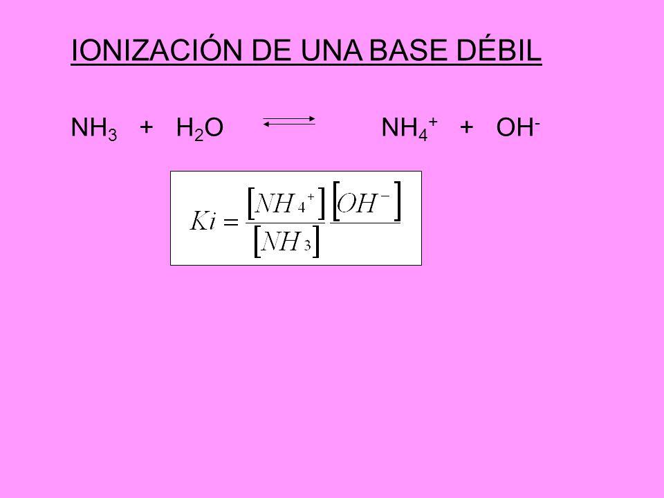 IONIZACIÓN DE UNA BASE DÉBIL NH 3 + H 2 O NH 4 + + OH -